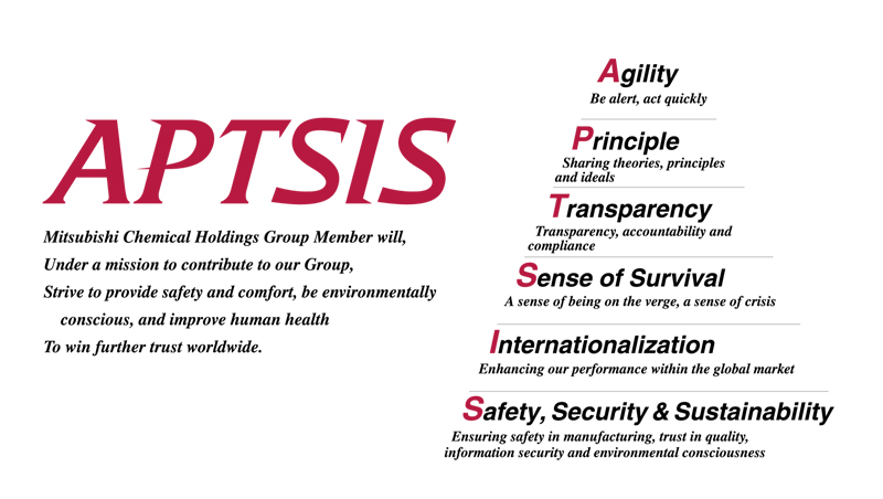 Group Motto | About Us | Mitsubishi Chemical Corporation